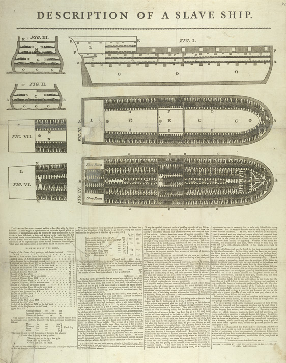 A plan of a slave ship used to transport enslaved Africans to the Caribbean.